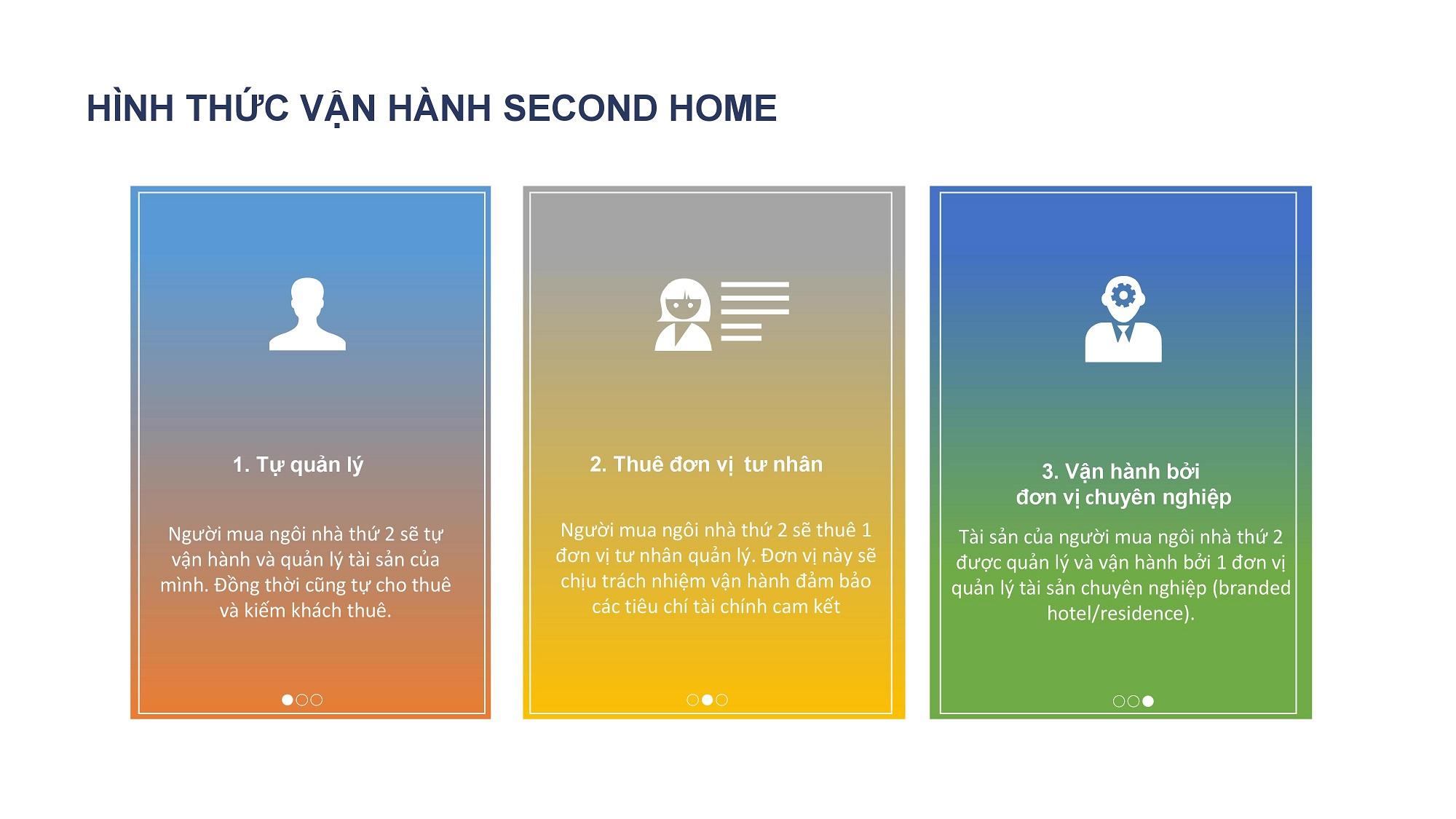 hinh-thuc-van-hanh-second-home