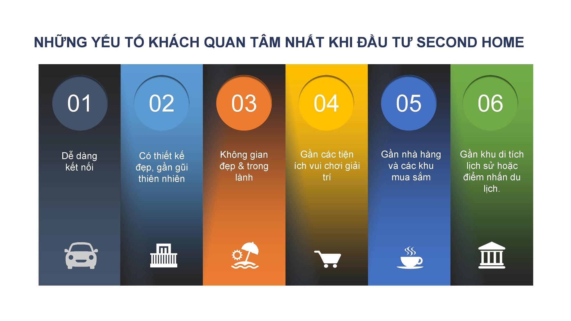 nhung-yeu-to-khach-quan-tam-second-home