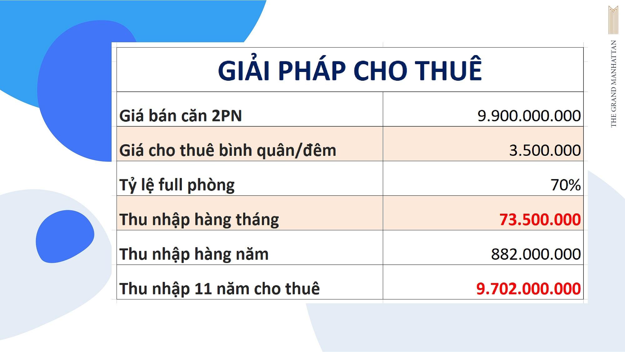 cho-thue-grand-manhattan-quan1