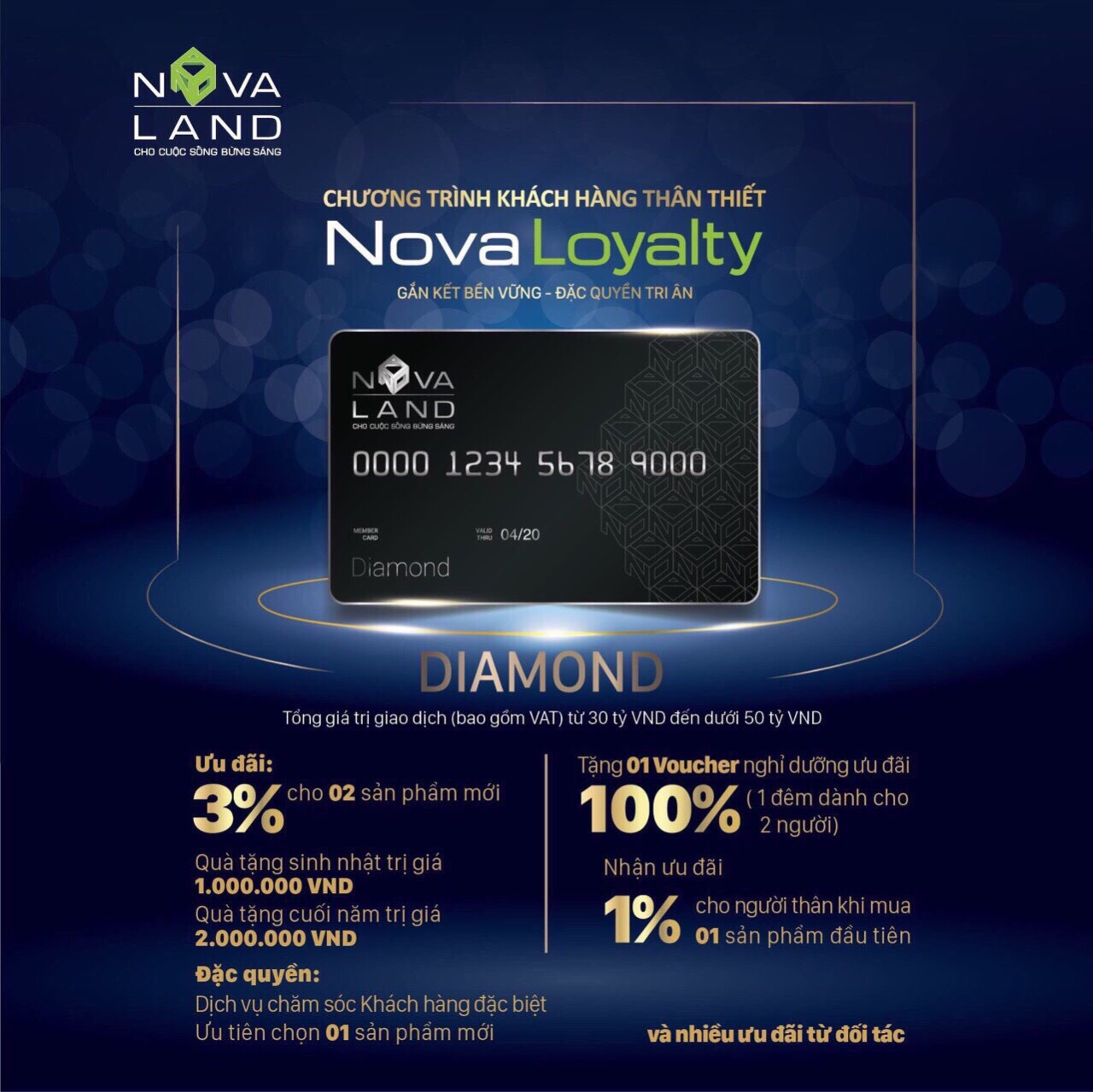 the-diamond-novaloyalty