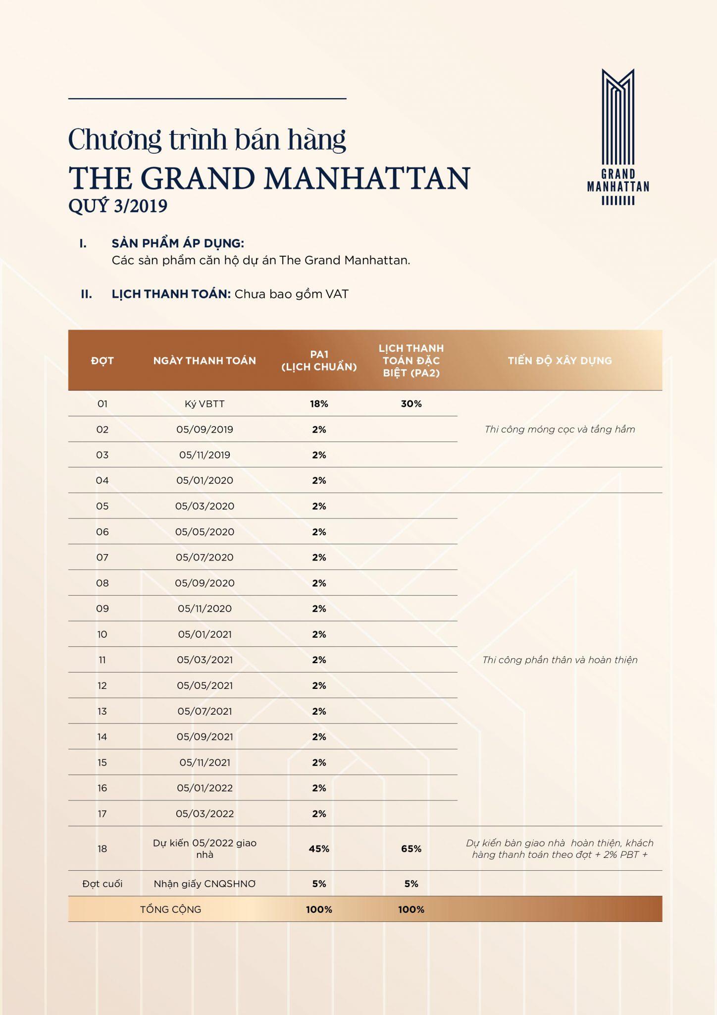 chinh-sach-ban-hang-tien-do-thanh-toan-grand-manhattan-1