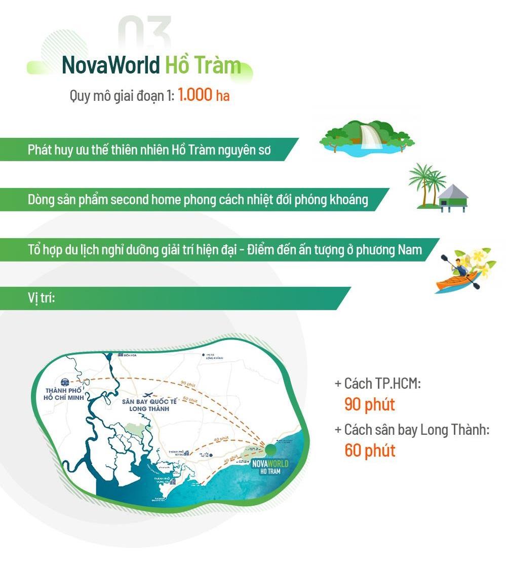 NovaWorld Hồ Tràm Wonderland - Nhà phố, shophouse, biệt thự nghỉ dưỡng 3