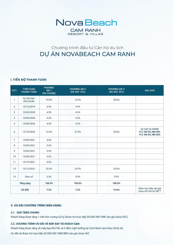 gia-novabeach-cam-ranh