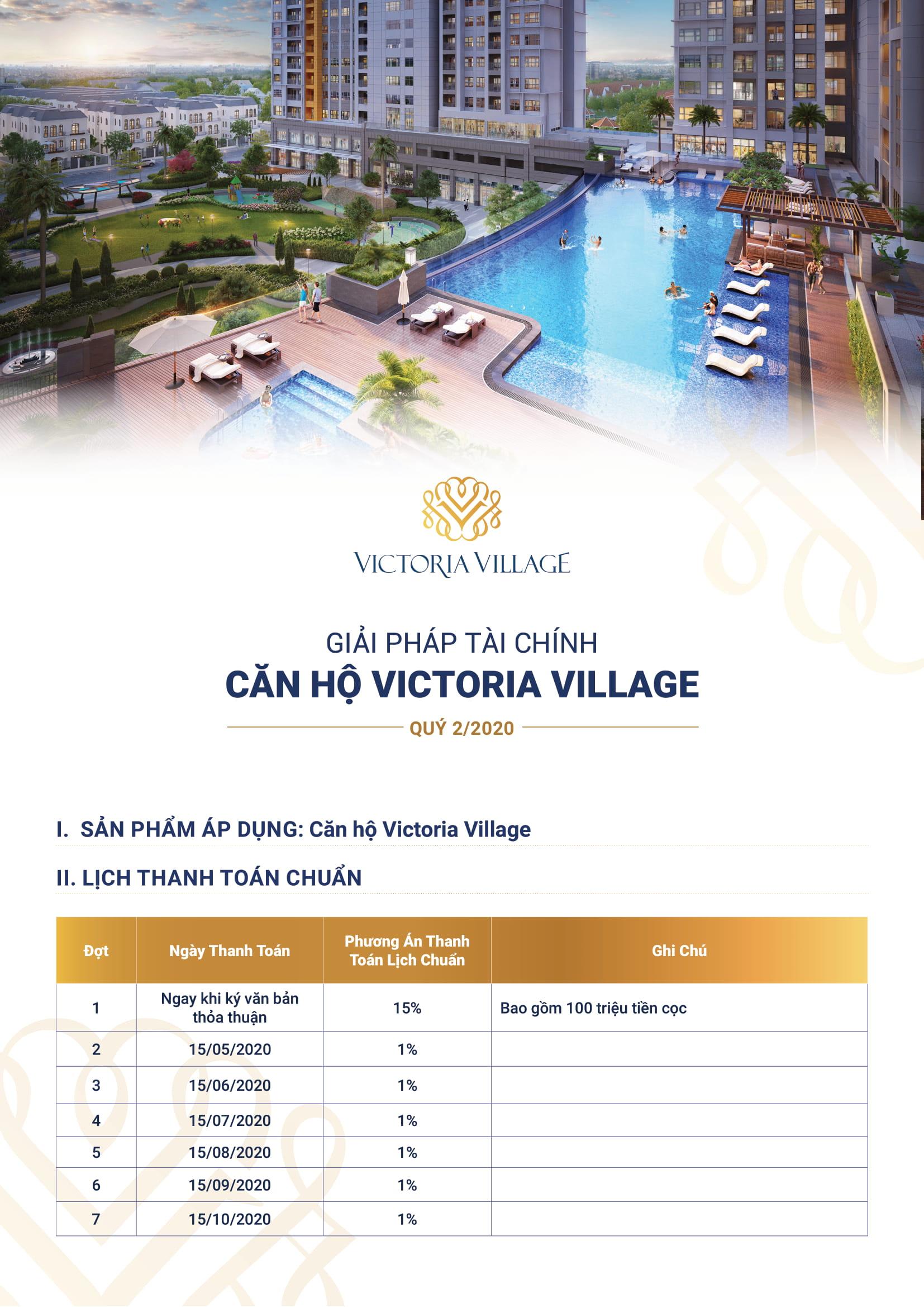 tien-do-thanh-toan-victoria-village