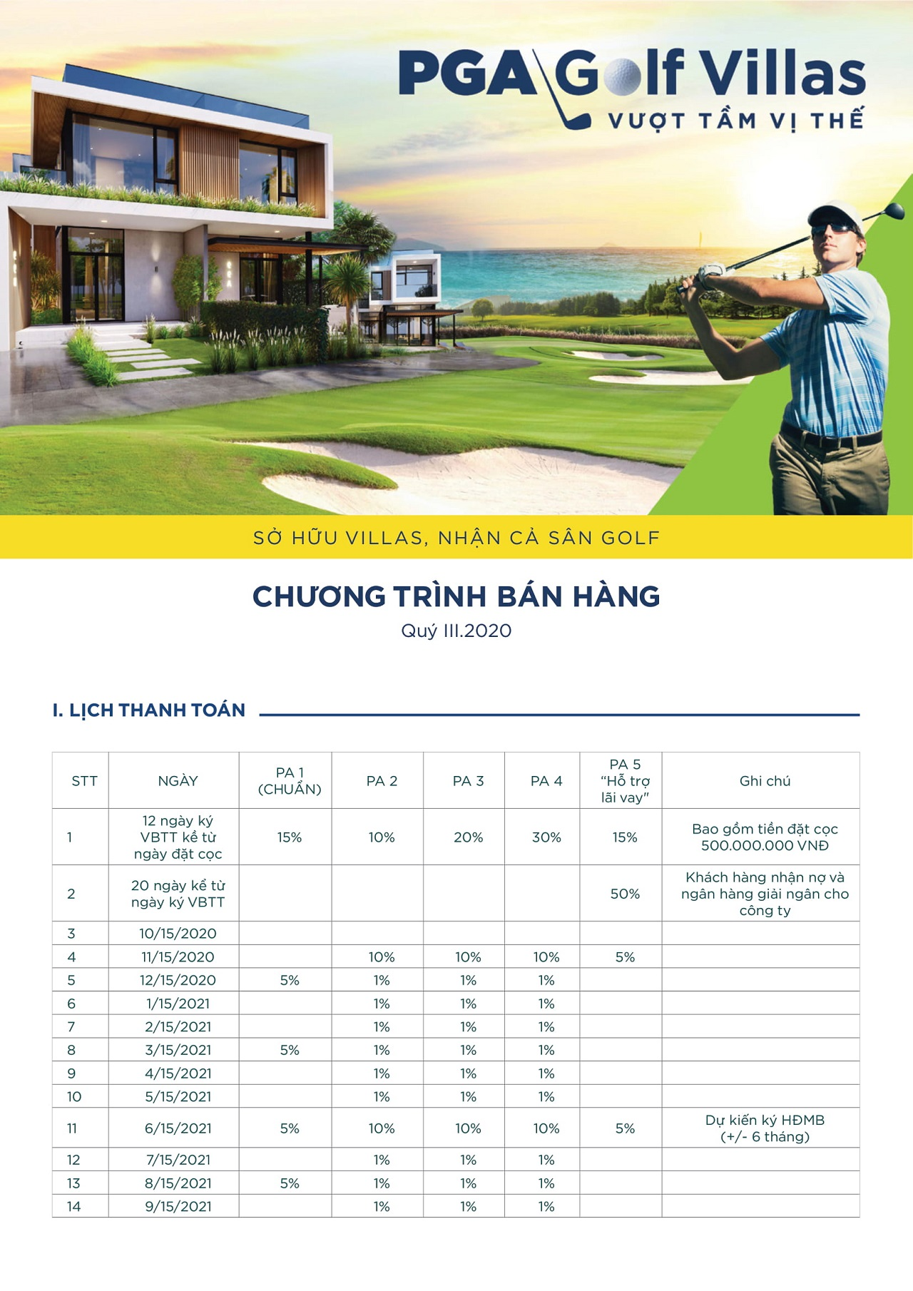 CTBH-golf-villas-novaworld