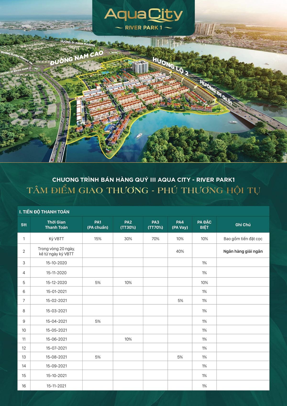 ctbh-aqua-city-river-park-1